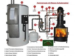Schematische Zeichnung Warmwassertechnik: